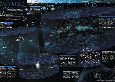 outer space, stars, National Geographic, infographics - desktop wallpaper