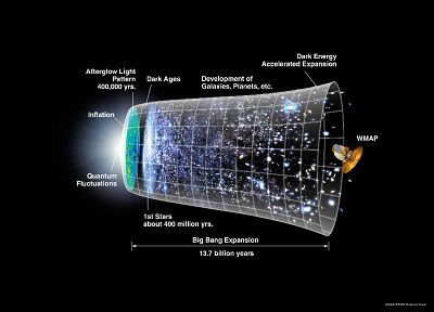 science, outer space, stars, text, planets, NASA, maps, infographics, charts, diagram, The Big Bang, black background - related desktop wallpaper