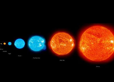outer space, stars, The Sun - related desktop wallpaper