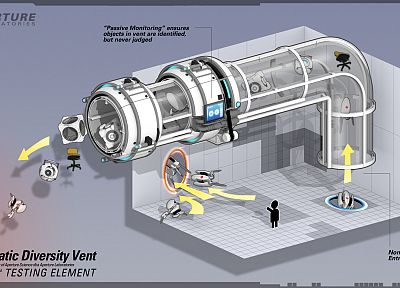 video games, Instructions, artwork, Portal 2, Turret - related desktop wallpaper