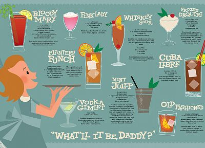 alcohol, cocktail, infographics, liquor - desktop wallpaper