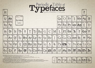 typography, periodic table, charts, typefaces - random desktop wallpaper