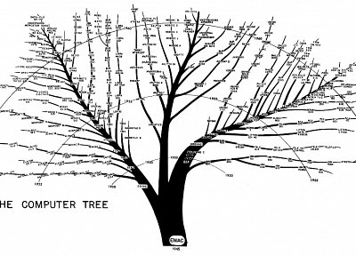 computers, trees, ENIAC - random desktop wallpaper
