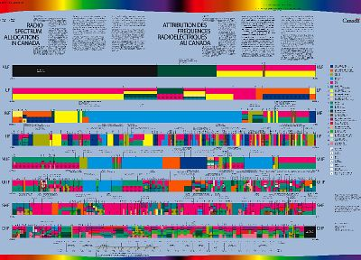 multicolor, spectrum, radio, Canada - newest desktop wallpaper