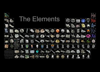 science, elements, periodic table, chemistry, education, information - related desktop wallpaper