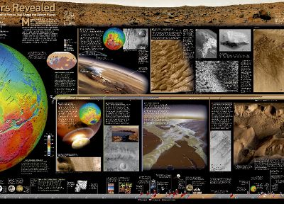 outer space, Mars, infographics - related desktop wallpaper