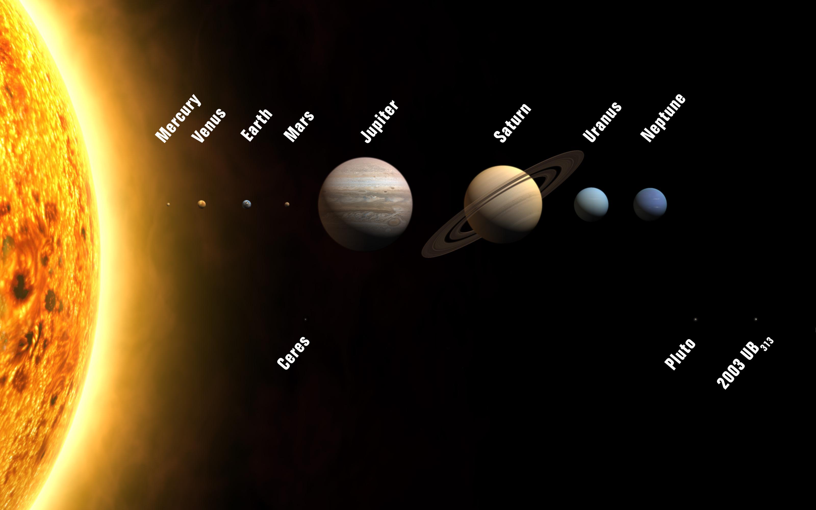какое место занимает от солнца