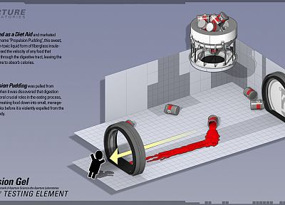 Portal, funny, Instructions, Portal 2, isometric - desktop wallpaper