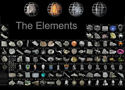 science, periodic table - related desktop wallpaper