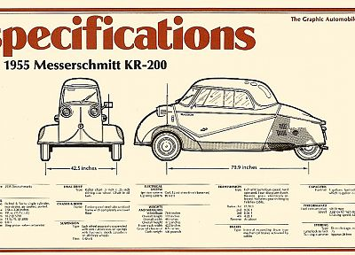 Messerschmitt - random desktop wallpaper