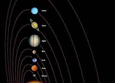 outer space, Solar System, planets, infographics - related desktop wallpaper