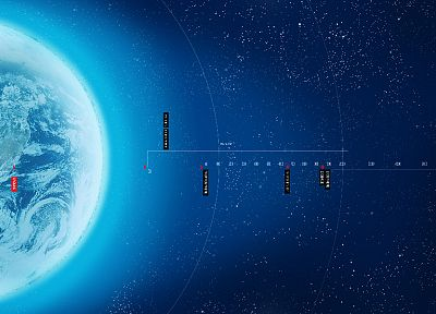 outer space, stars, planets, Earth, Desktopography, diagram, 2009 - related desktop wallpaper