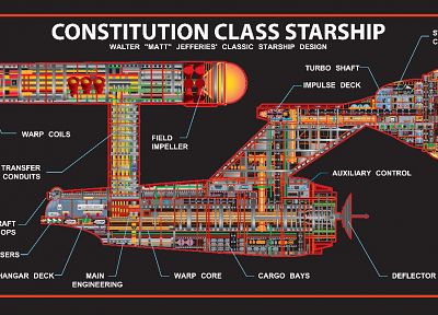 Star Trek, spaceships, schematic, vehicles, Star Trek schematics, constitution, class - random desktop wallpaper