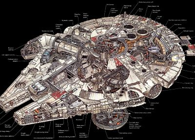 Star Wars, spaceships, Millennium Falcon - related desktop wallpaper
