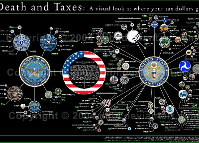 USA, charts, information, infographics - related desktop wallpaper