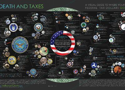 military, money, info, USA, infographics, information - random desktop wallpaper