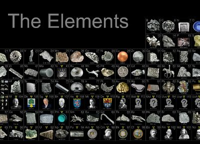 elements, periodic table - random desktop wallpaper