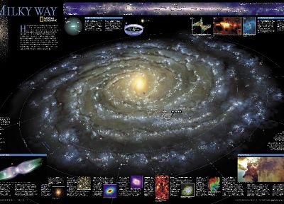 outer space, galaxies, infographics, Milky Way - random desktop wallpaper