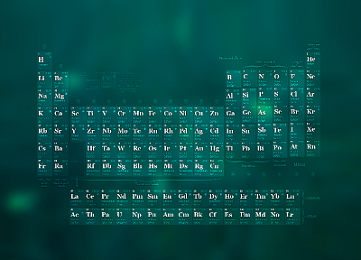 periodic table, chemistry - desktop wallpaper