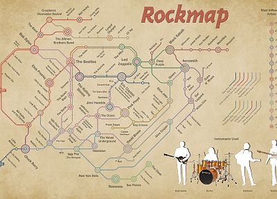 abstract, music, maps, Rock music, infographics, band - desktop wallpaper