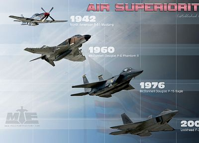 aircraft, military, timeline, F-22 Raptor, F-4 Phantom II, F-15 Eagle, P-51 Mustang - desktop wallpaper