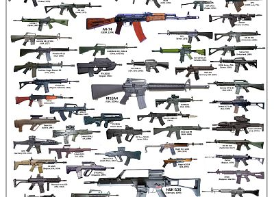 rifles, guns, military, weapons, charts, G36, assault rifle, M16A4, posters, ak-74, FN F2000, Insas, Steyr ACR, Enfield L85A1, FN SCAR, MagPul Masada - desktop wallpaper